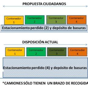 Ciudadanos Chamberí consigue el cambio de ubicación de contenedores de reciclaje.